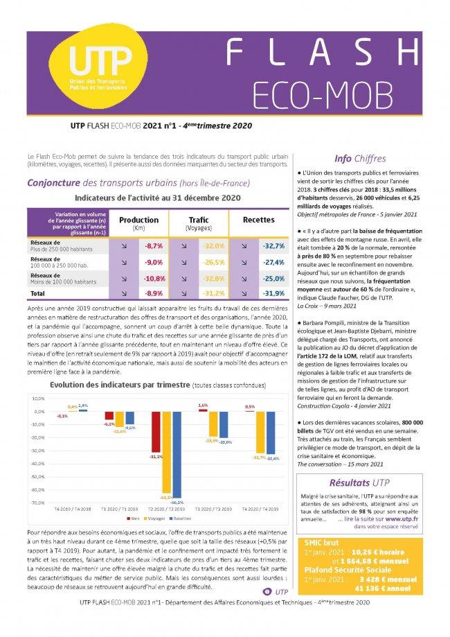 Flash ECO-MOB du 4ème trimestre 2020