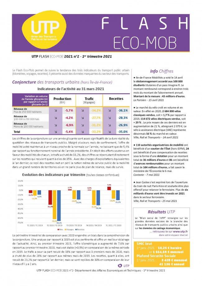 FLASH ECO-MOB du 1er trimestre 2021